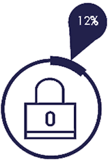 A secured lock showing that 12 percent of security staff know the risk to their structured data
