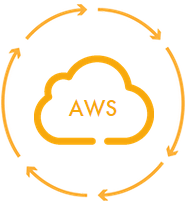AWS cloud surrounded by AWS products