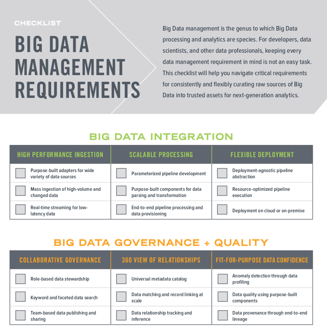The Big Data Management Checklist