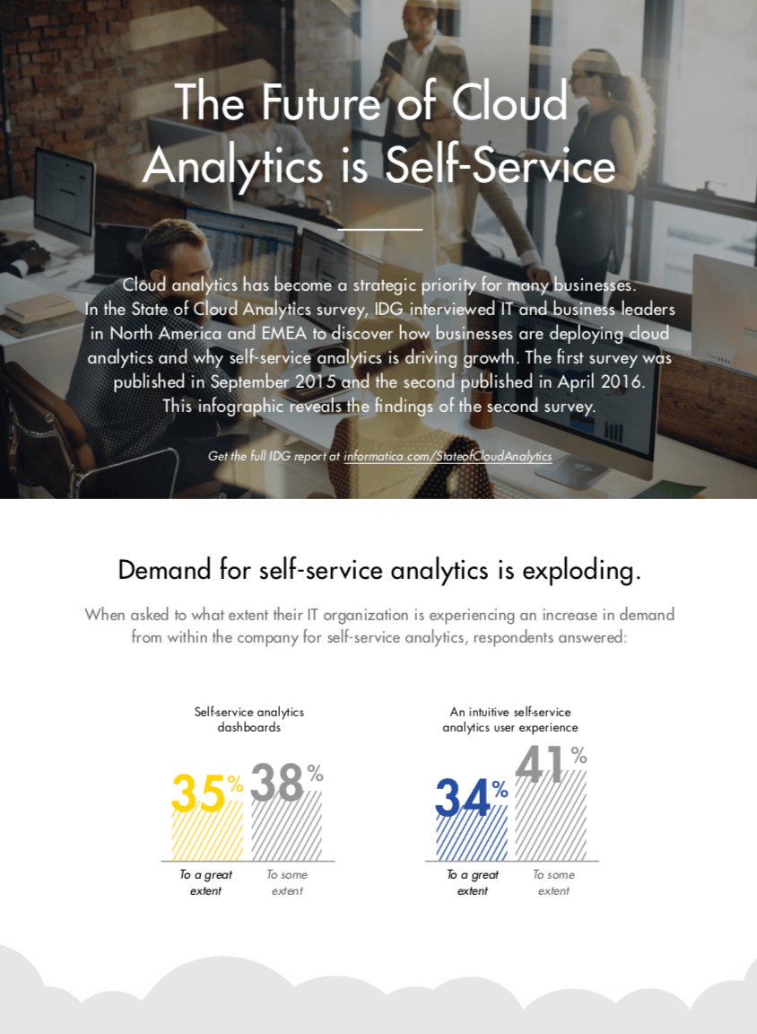 The Future of Cloud Analytics is Self-Service